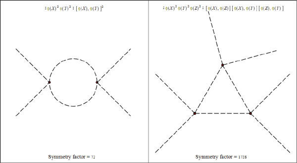 Graph Theory package