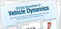 Driving Innovation